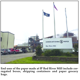 international paper products